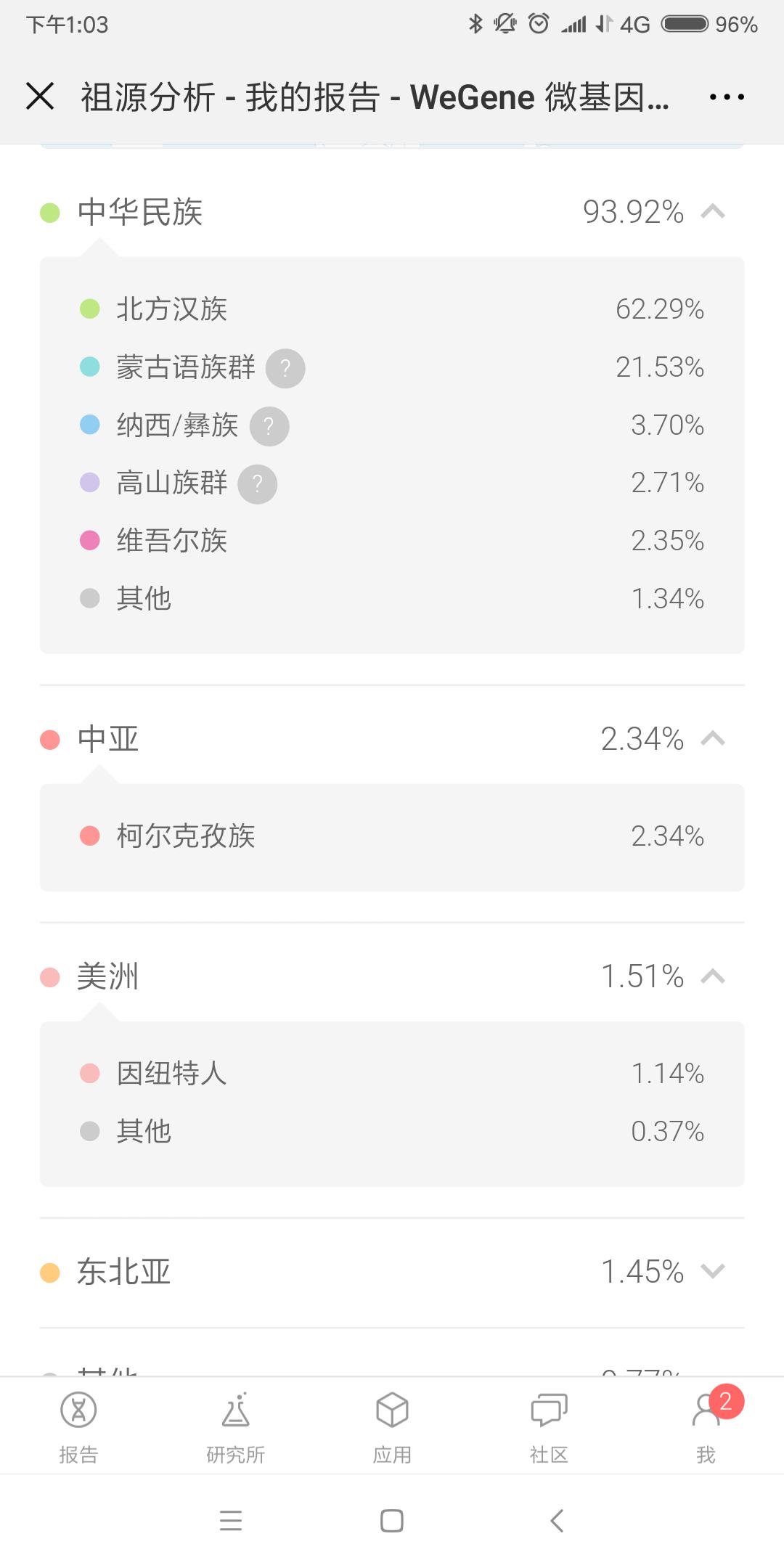 Screenshot_2018-06-28-13-03-45-785_com.tencent_.mm_.png